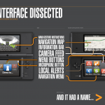 15 - The Interface Dissected